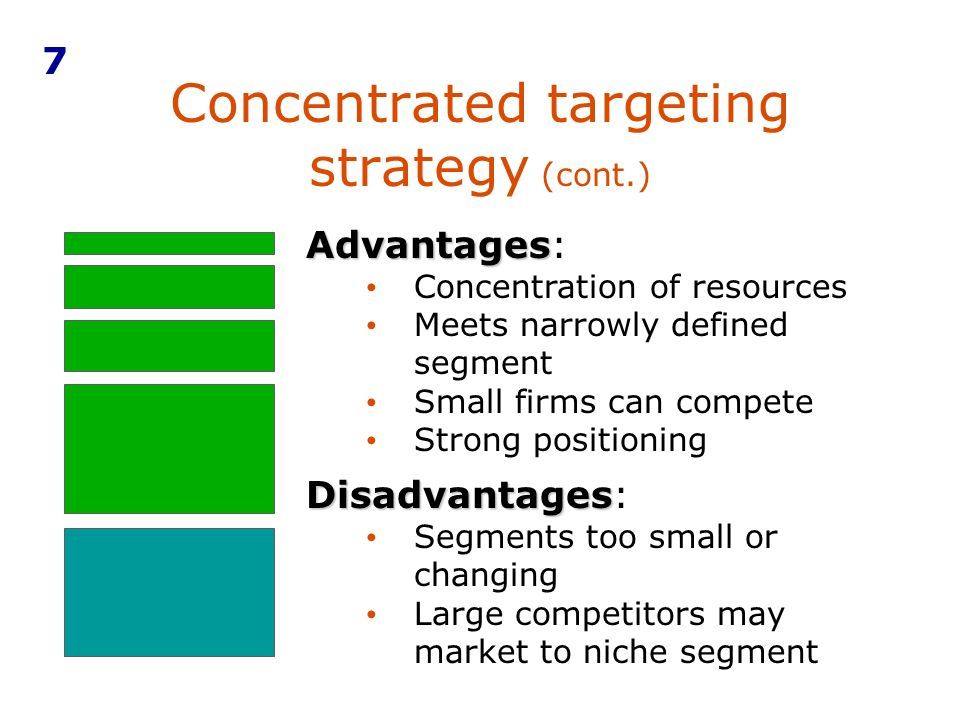 Concentrated targeting strategy (cont.)