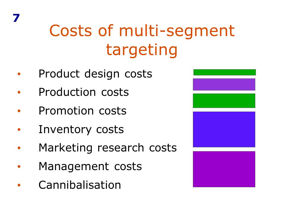 Costs of multi-segment targeting