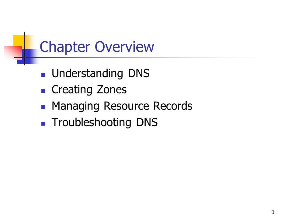 Chapter Overview Understanding DNS Creating Zones - ppt download