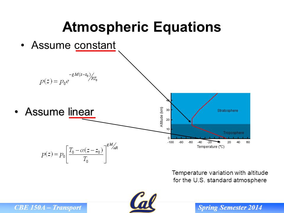 Atmospheric Equations