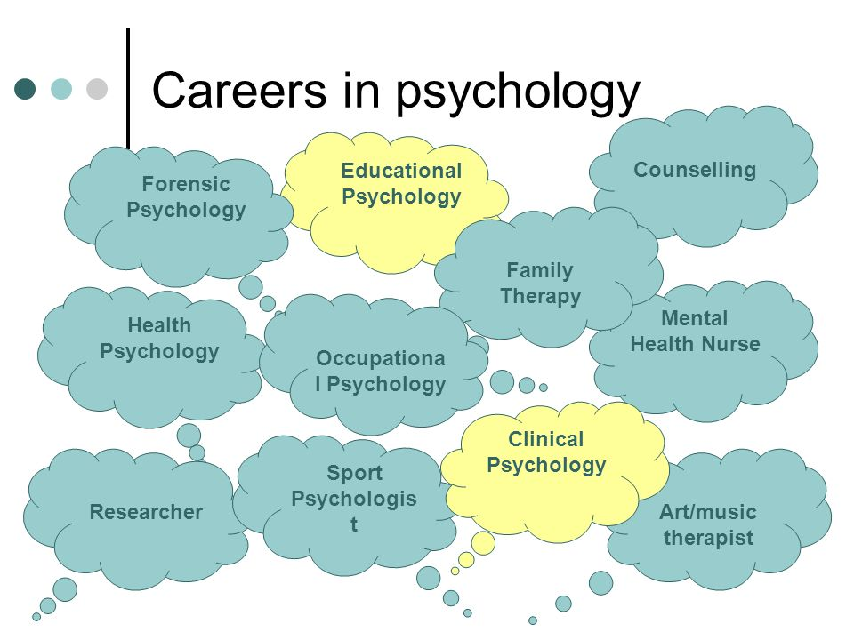 case studies in educational psychology Next, educational psychology studies how different individuals are motivated by different things when you think about your dream job, are you motivated by how much.