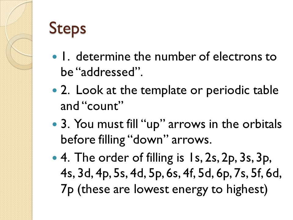 Steps 1. determine the number of electrons to be addressed .