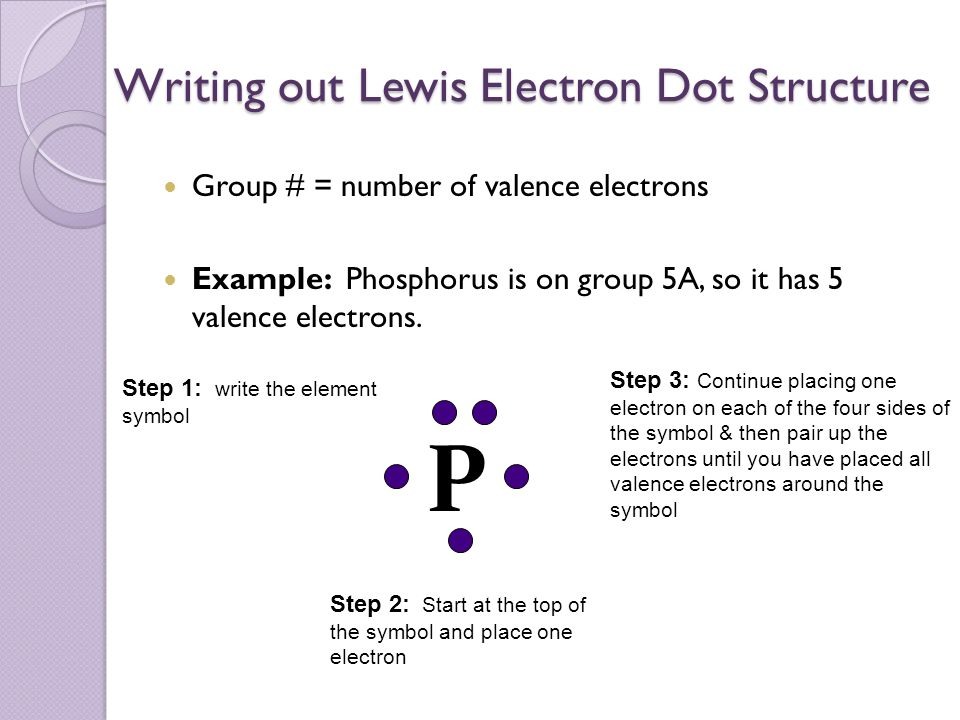 How do you write a lewis dot structure for an element