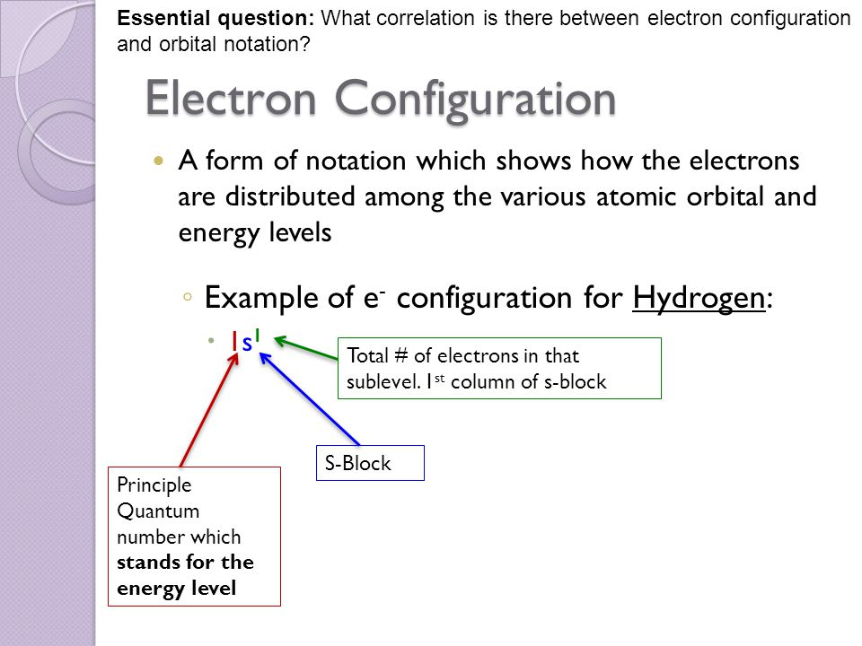 Electrons in atoms electron configuration orbital notation for Distributed configuration