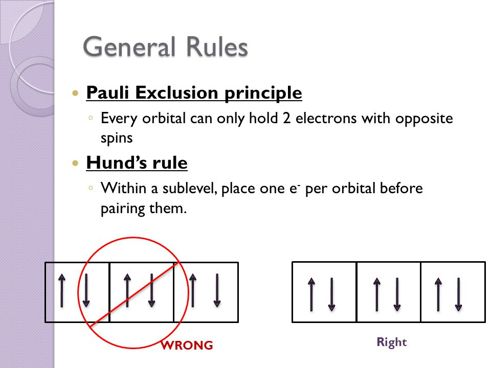pauli exclusion principle This lesson discusses the three main rules that govern how electrons fit in the  atomic structure by filling the shells, subshells, and orbitals we.