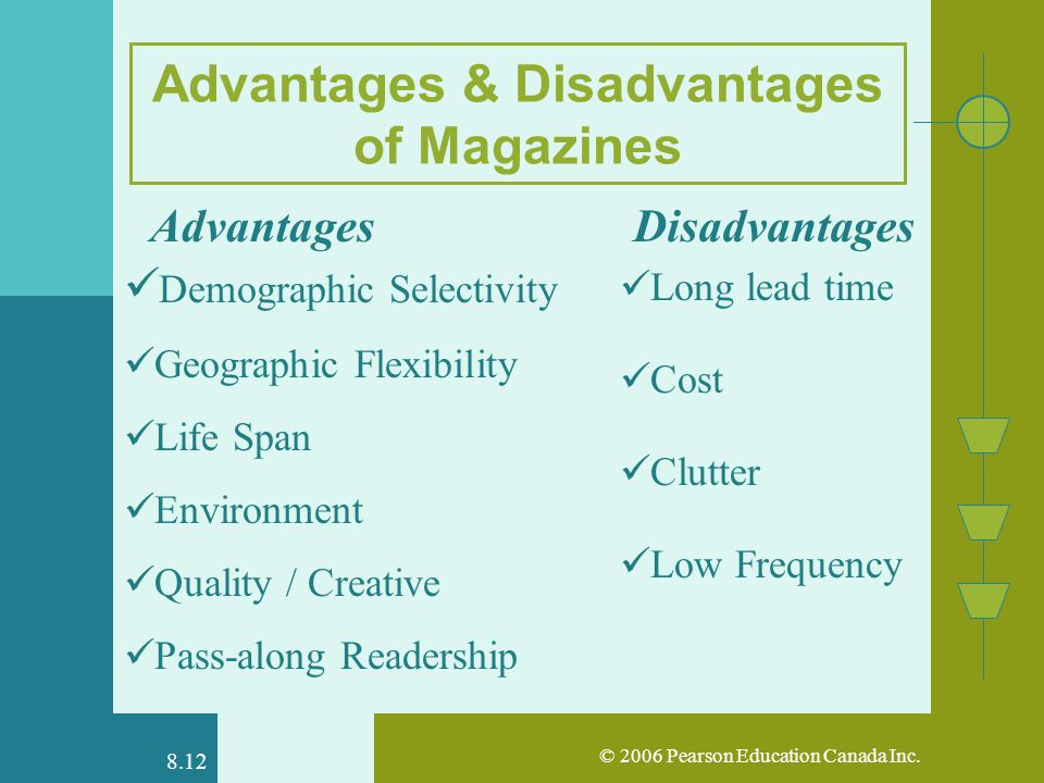 advantages and limitations of magazines The 10 advantages of advertising books in print media via flickr user sean winters but some publishers also discount print magazines and newspapers as mediums of the but traditional print advertising retains many of the advantages that made it the lifeblood of marketing communications.