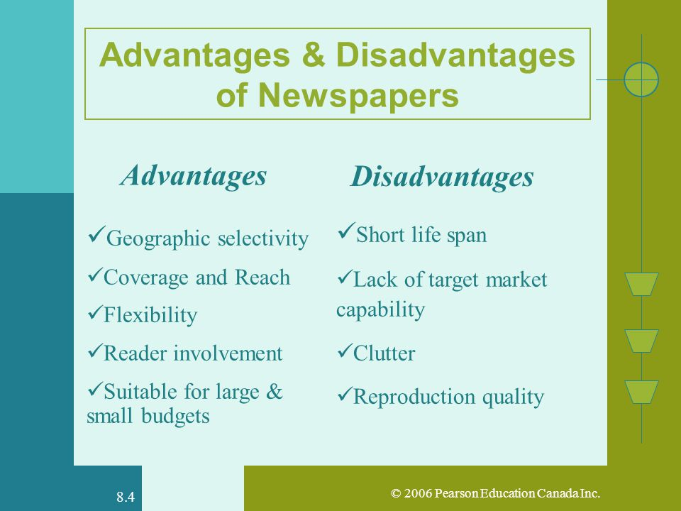 disadvantages of newspapers for research Planning and decision-making processes, there are also disadvantages (mfe   the first research method used in the study was a postal and online survey of   process by reading about it in a newspaper or magazine article (36% compared.