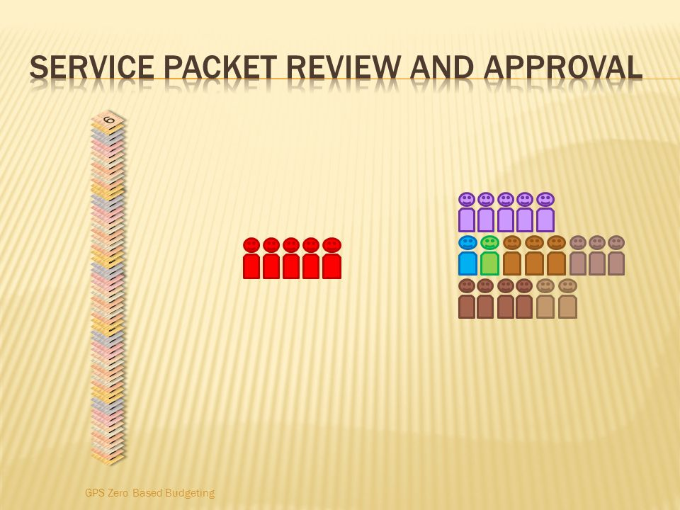 Service Packet review and approval