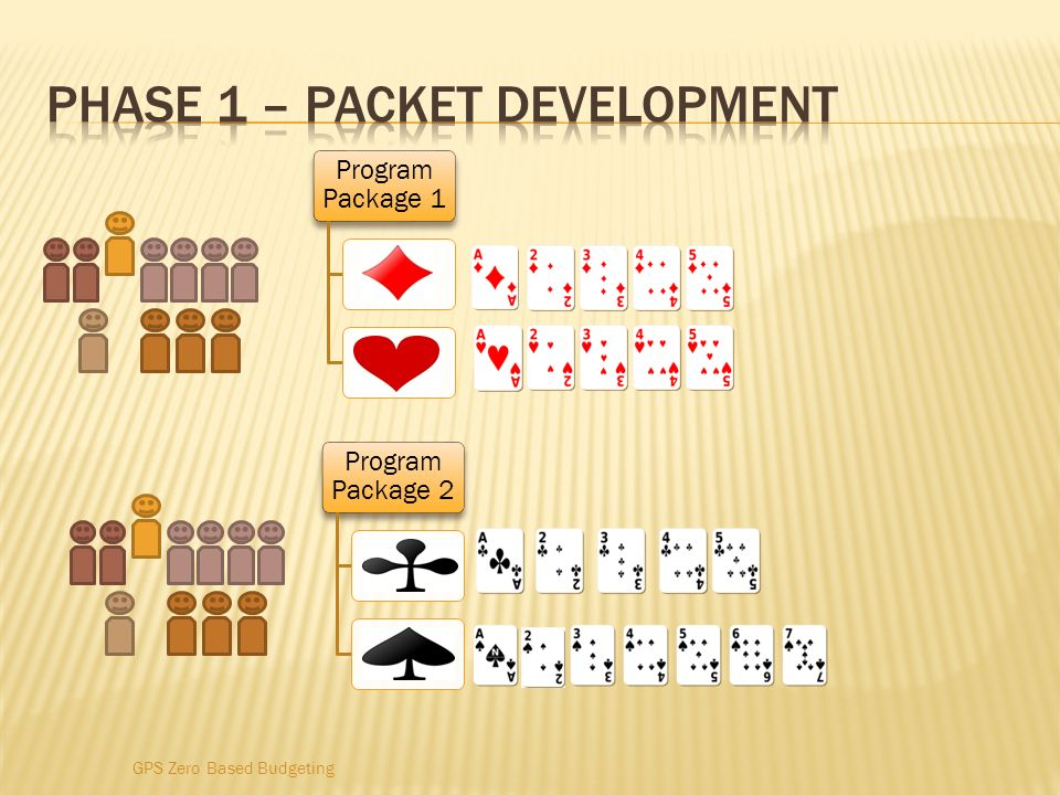 Phase 1 – Packet Development