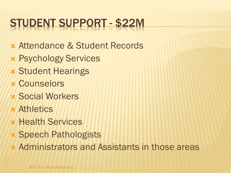 Student support - $22M Attendance & Student Records