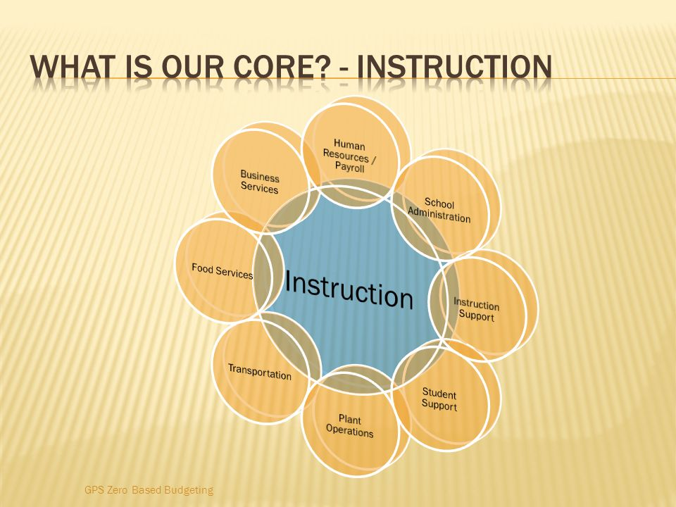 What is our core - instruction