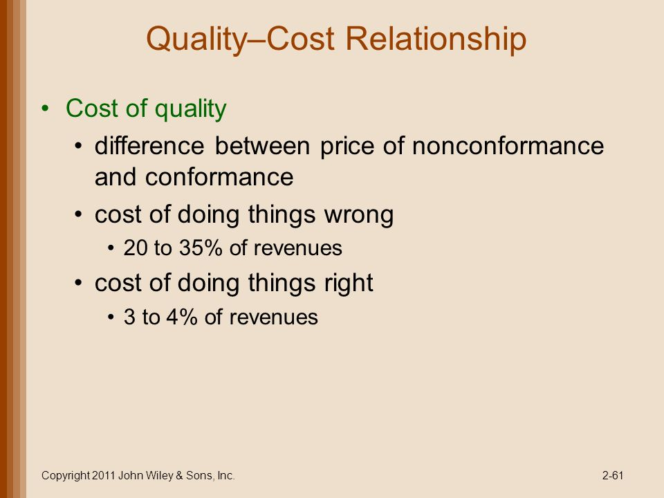 Time Cost Quality Relationship Stock Images