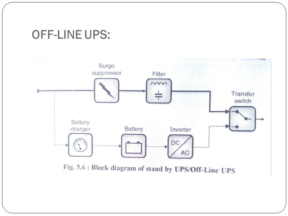 Application of power electronics ppt download 36 off line ups ccuart Gallery