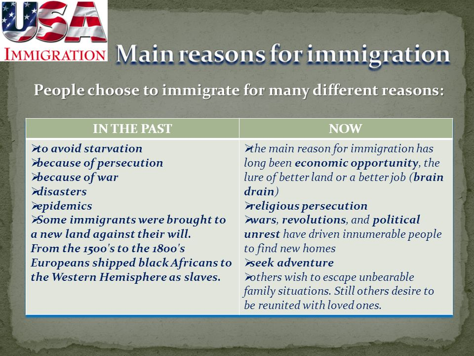 immigration political reasons Immigration has contributed to many of the economic, social, and political processes that are foundational to the united states as a nation since the first newcomers.