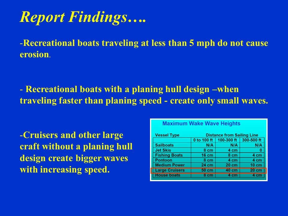 Report Findings…. Recreational boats traveling at less than 5 mph do not cause erosion.