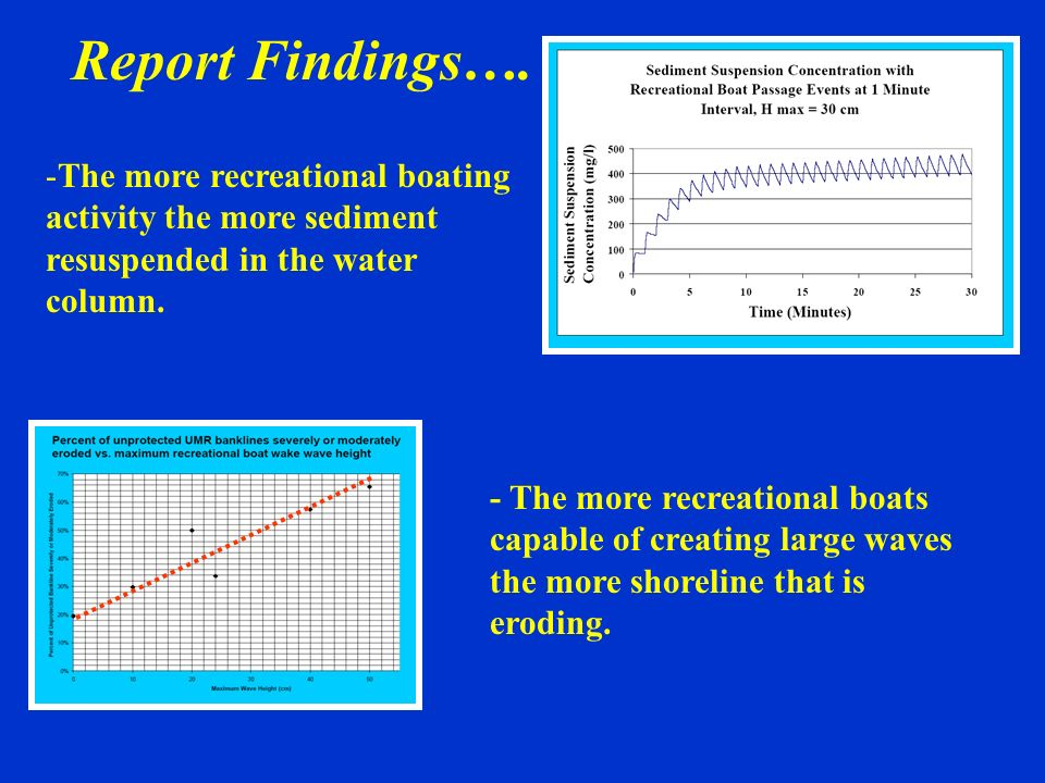 Report Findings…. The more recreational boating activity the more sediment resuspended in the water column.