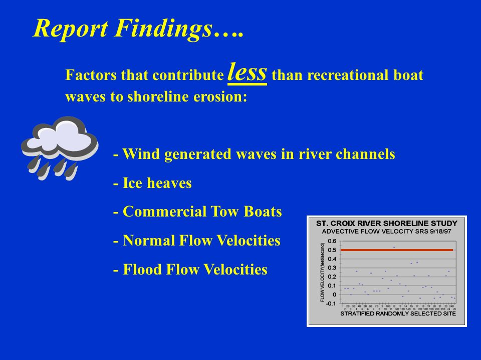 Report Findings…. Factors that contribute less than recreational boat waves to shoreline erosion: - Wind generated waves in river channels.