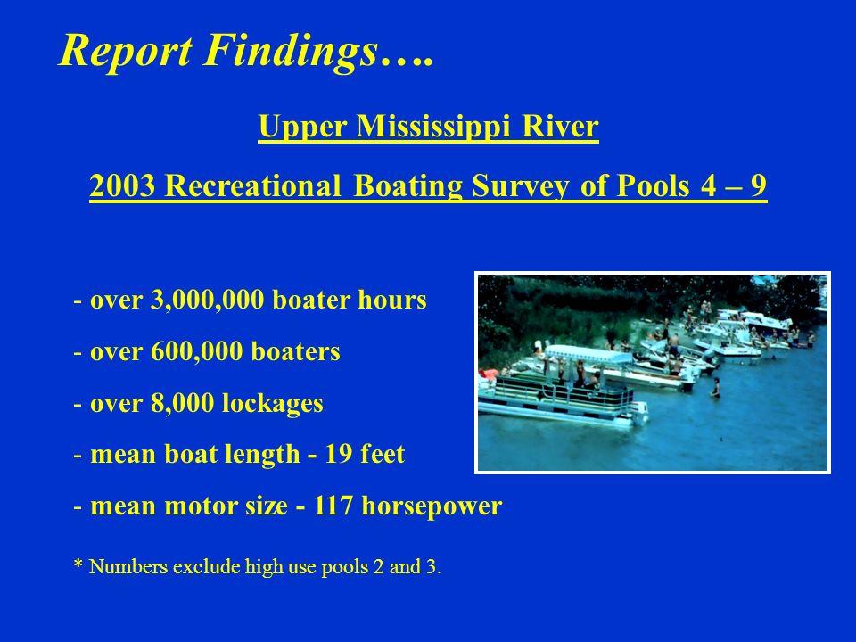 Report Findings…. Upper Mississippi River