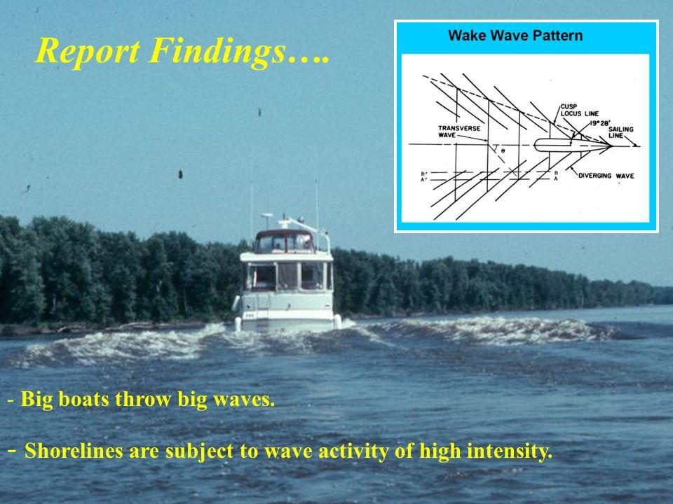Report Findings…. Big boats throw big waves.