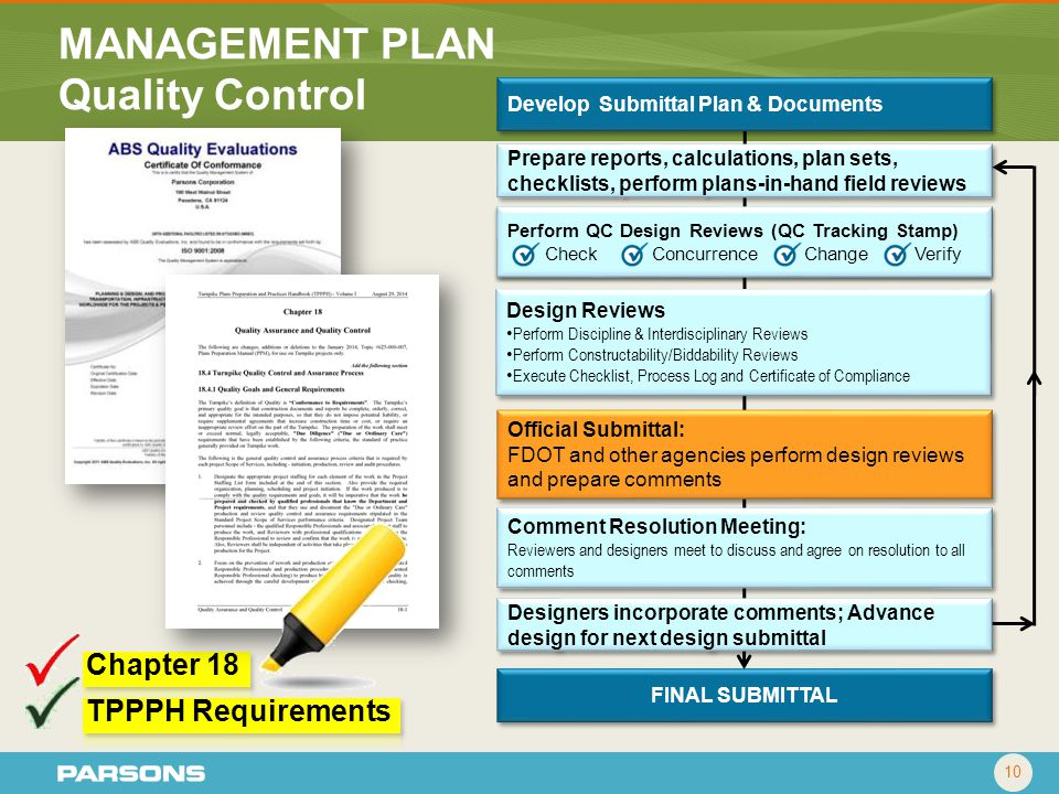 sand lake road interchange project ppt video online download