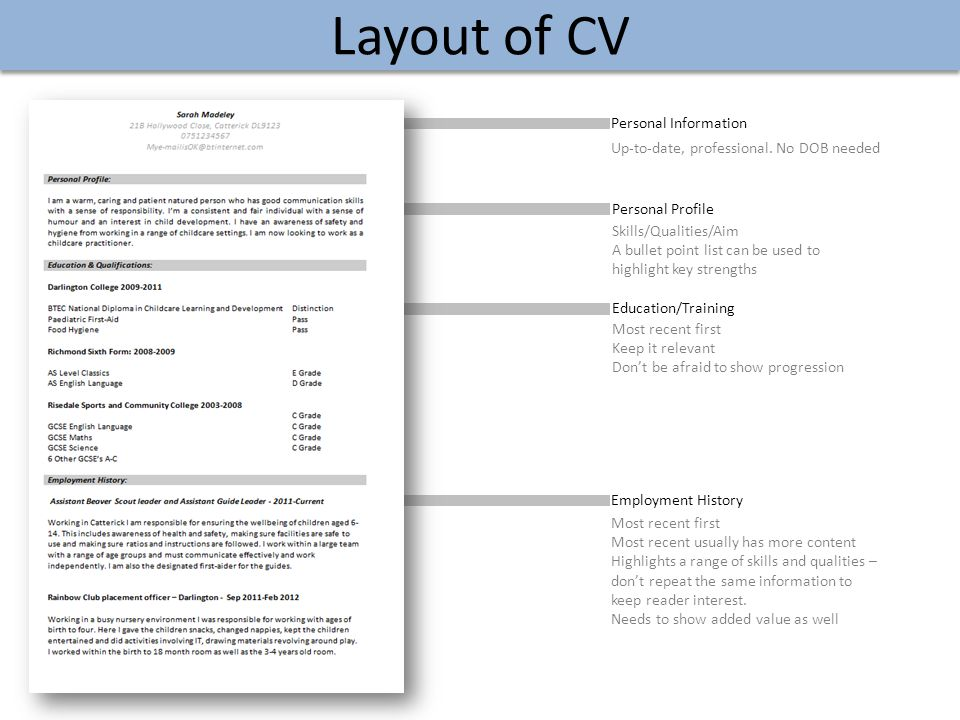cv qualifications layout