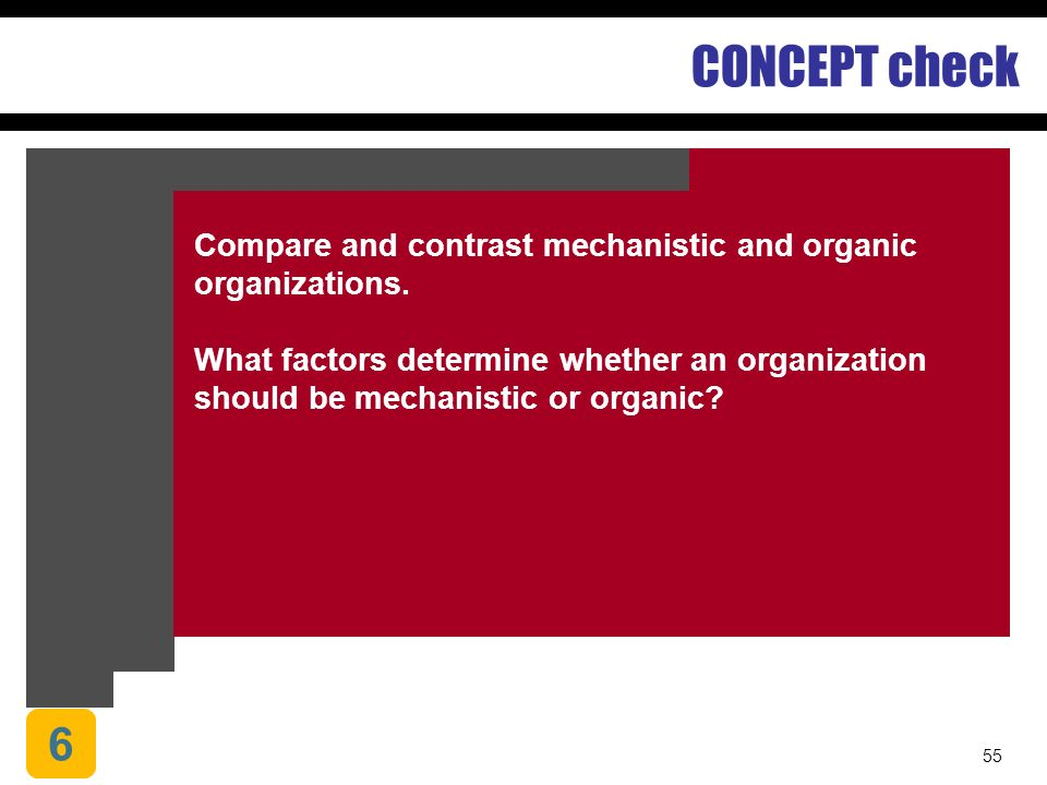 1.1 Compare and contrast different organizational ...