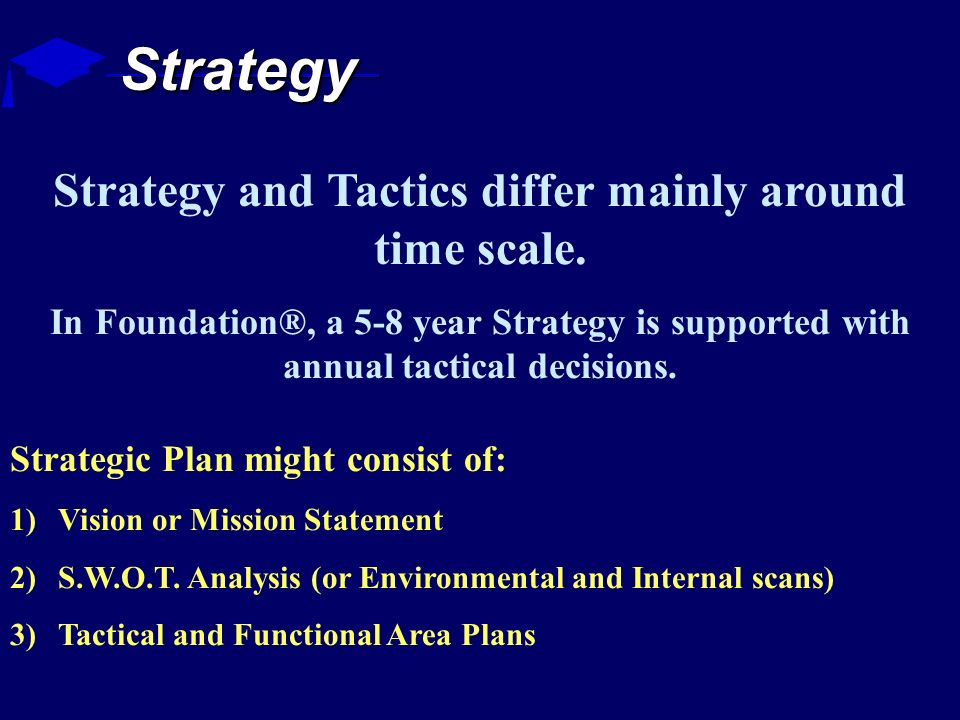Strategy And Tactics Differ Mainly Around Time Scale