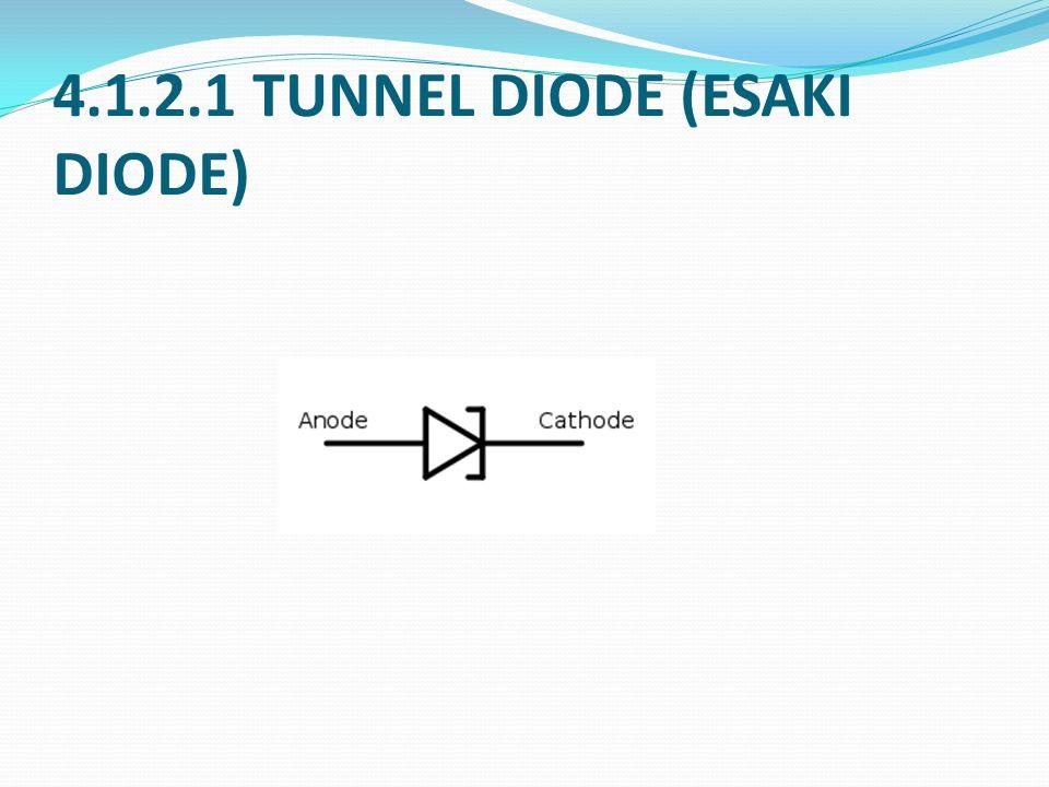 4.1.2.1 TUNNEL DIODE (ESAKI DIODE)