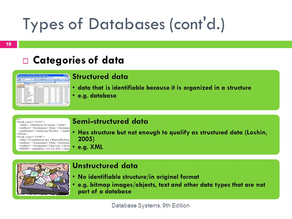 types of database management systems 63 types of distributed database systems this section lists the major database system types that are in use for large-scale  relational database management systems.
