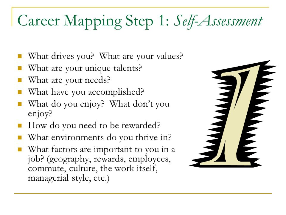 Strategizing And Managing Your Job Search - Ppt Download