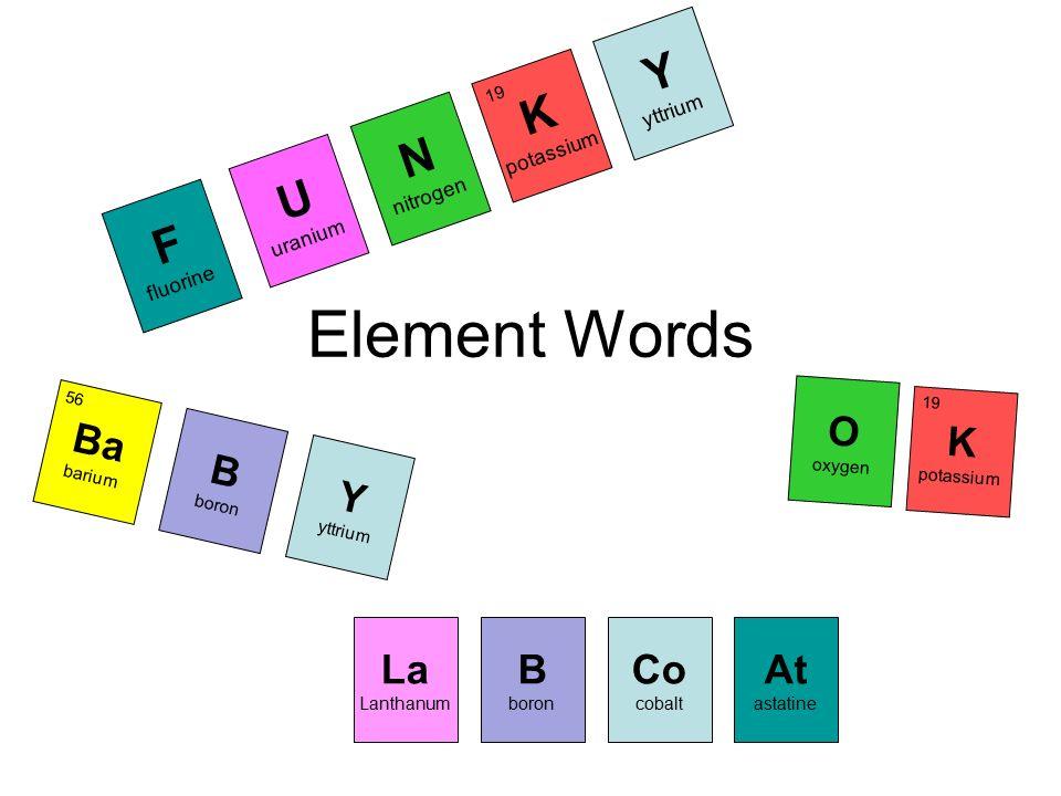 Element Words Y K N U F O K Y B Ba Co B At La Yttrium Potassium