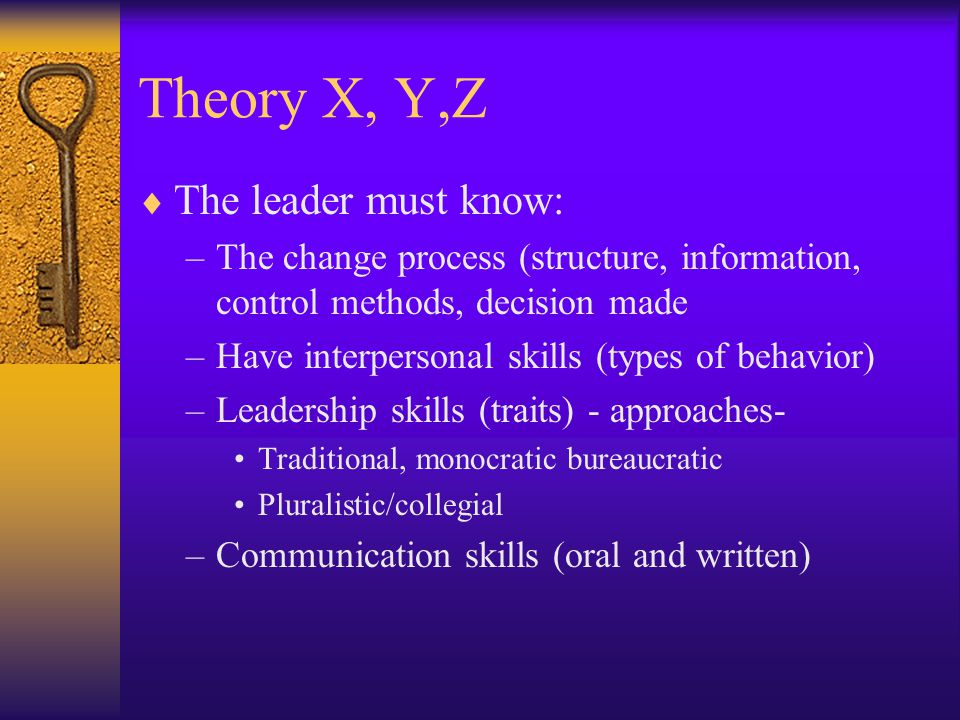 Theory X, Y,Z The leader must know:
