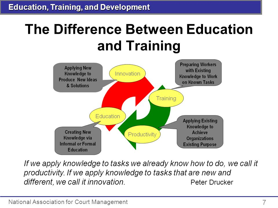 difference between training and development By abid irfan , manager community development - education,fata development program, deutsche gesellschaft für internationale zusammenarbeit (giz) gmbh .