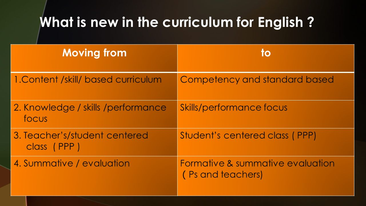 explain what the national curriculum is The national curriculum is beginning to recognise the importance of thinking as  a  for example, children are required to discuss their work and explain why an.