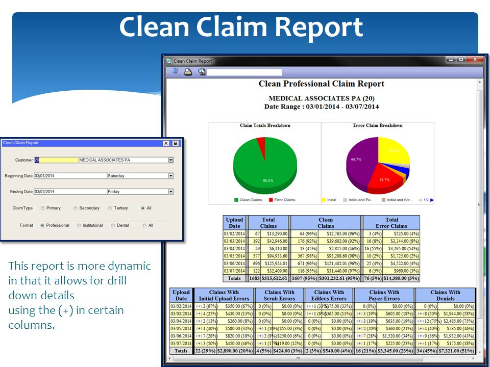 claims report practice With us healthcare claims processing and payment error rates ranging from 7 top 10 claims audit best practices of audits and the ability to report on.