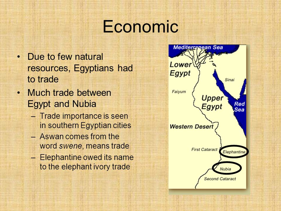 Ancient Egypt An Overview Ppt Video Online Download - Natural resources in egypt