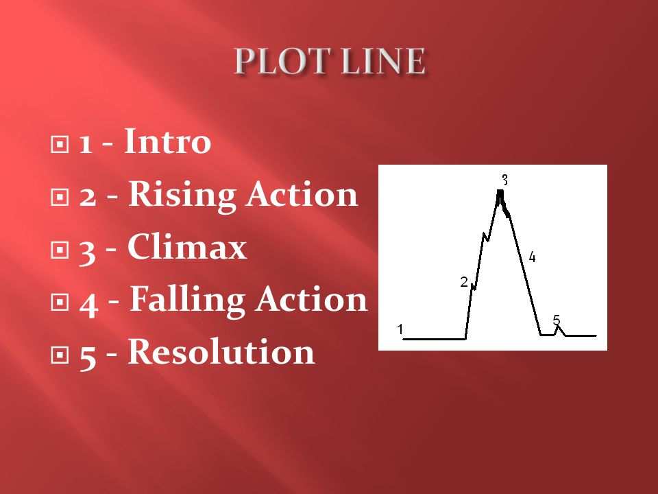 PLOT LINE 1 - Intro 2 - Rising Action 3 - Climax 4 - Falling Action