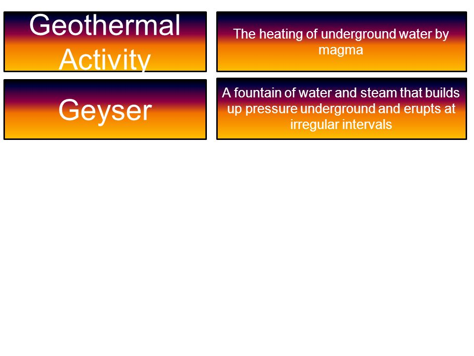 The heating of underground water by magma
