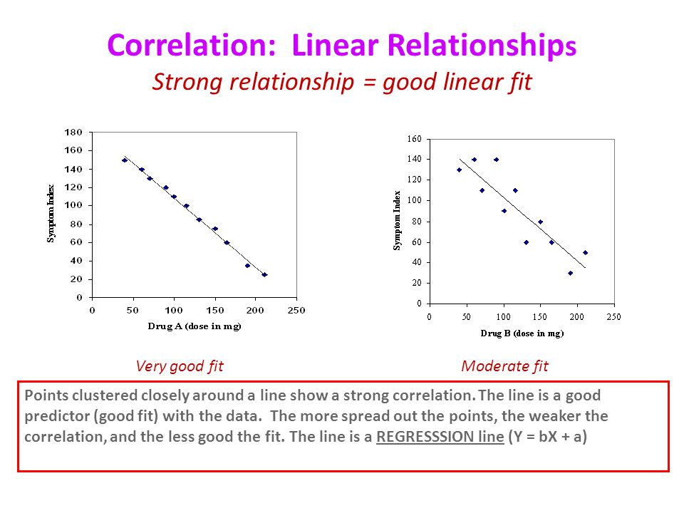 karl pearson coefficient of correlation pdf