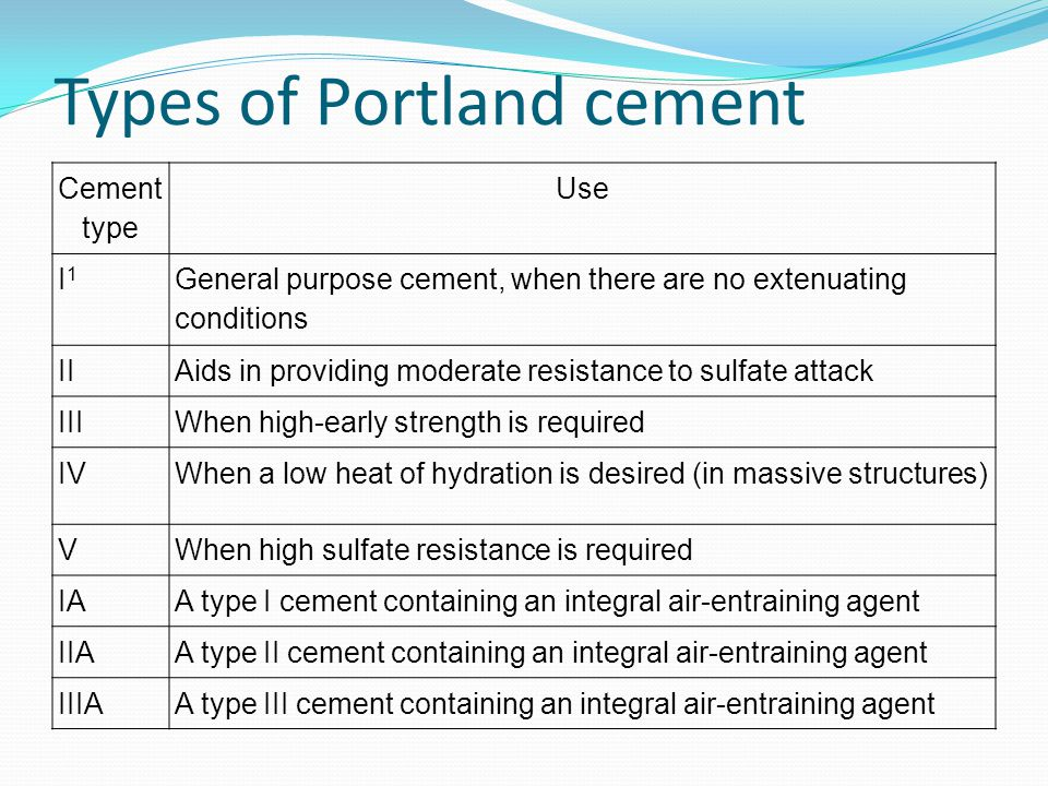 Type V Cement : Construction materials and concrete ppt download