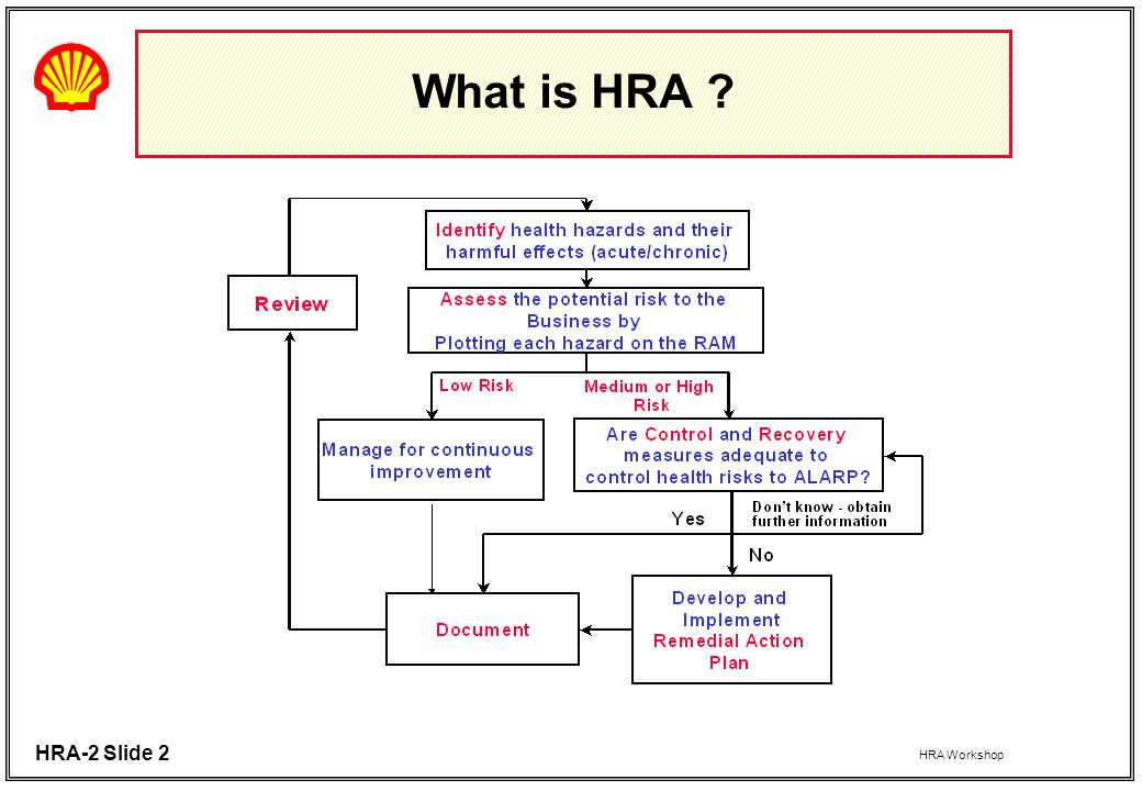 hra if not used