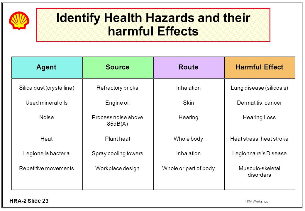 a look at the harmful effects of stress It's almost common knowledge at this point that stress has a huge negative effect on our bodies stress almost always manifests itself through physical symptoms .