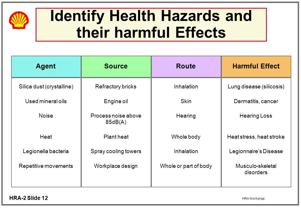 hazardous health risk aspartame There were significant congressional hearings about large numbers of documented aspartame-caused health sugar substitutes or hazardous health risk.