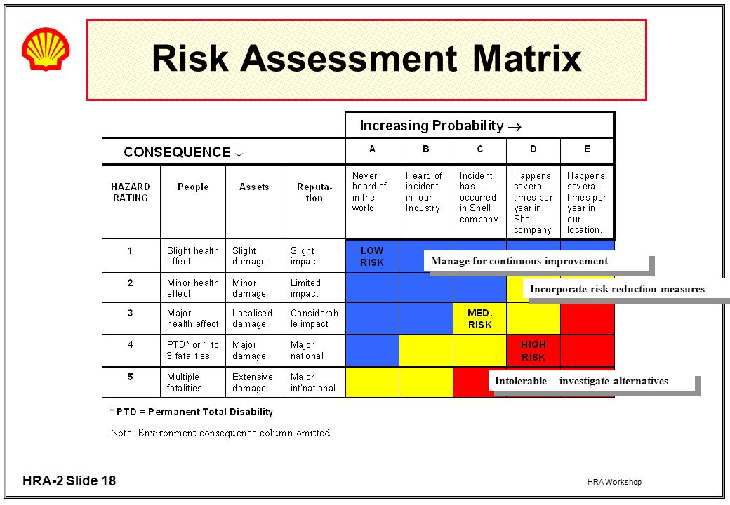 Health Risk Assessment - Ppt Download
