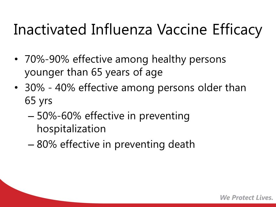 Influenza (Flu) Vaccine (Inactivated or Recombinant)