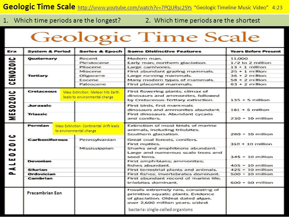 geologic timeline worksheet the best and most comprehensive worksheets. Black Bedroom Furniture Sets. Home Design Ideas