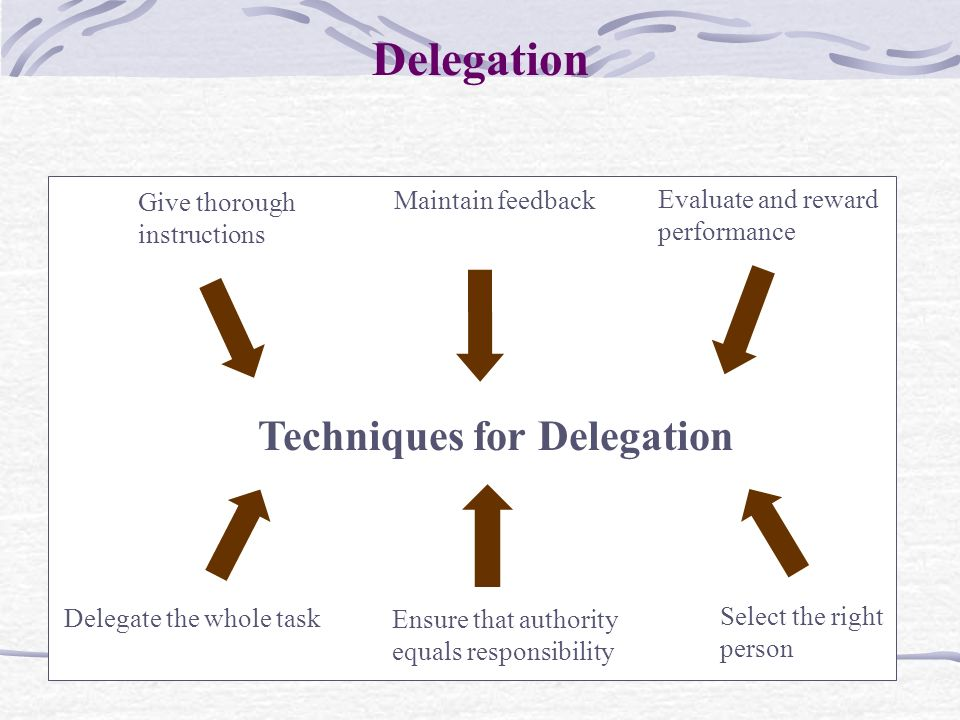 Techniques for Delegation
