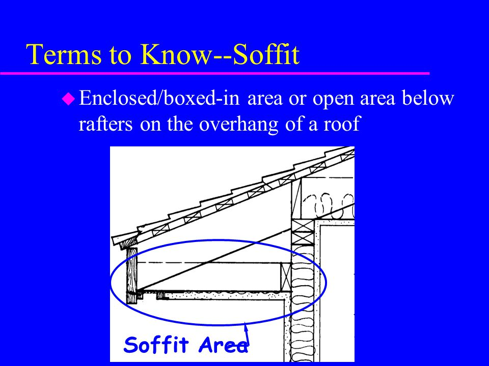 Roofing Terms Soffit Amp Atlanta Roof Terms And Definitions