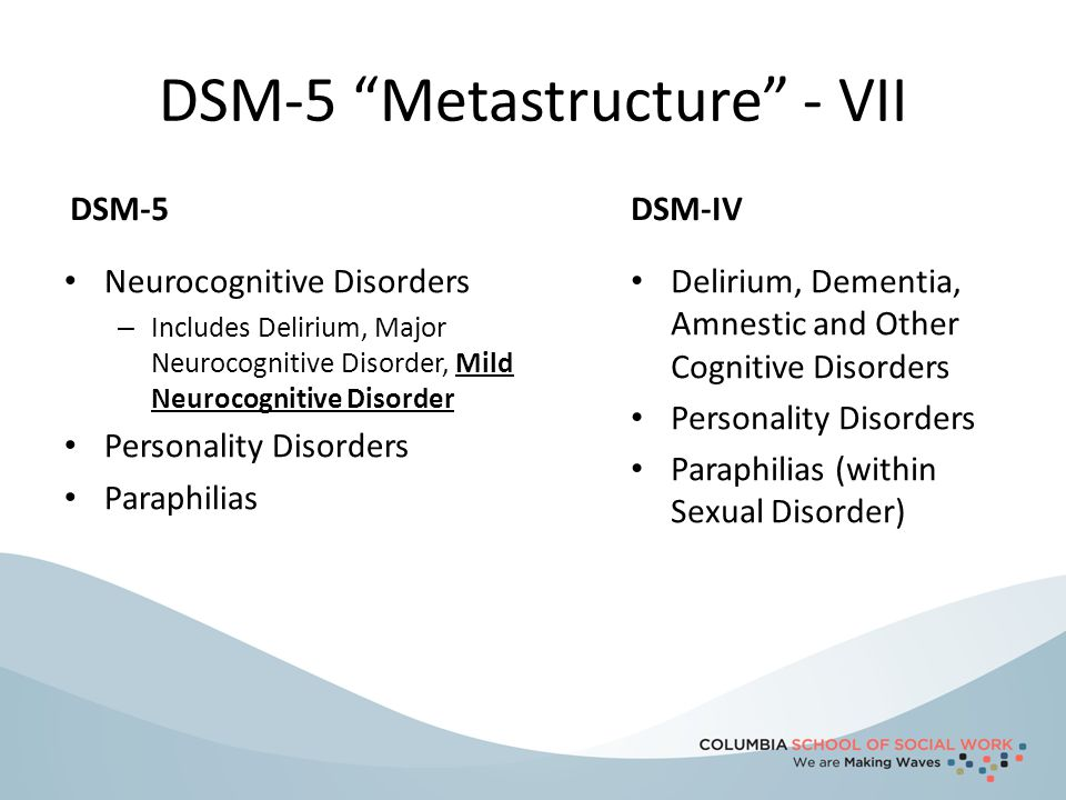 diagnostic and statistical manual of mental disorders 5 pdf