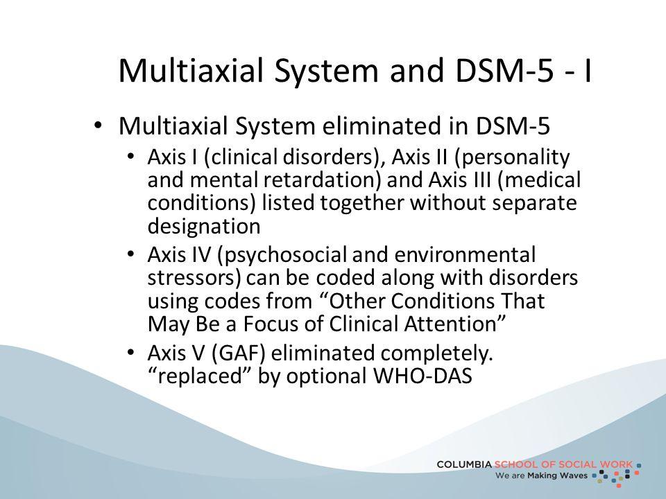 DSM-5 Manuale diagnostico e statistico dei disturbi